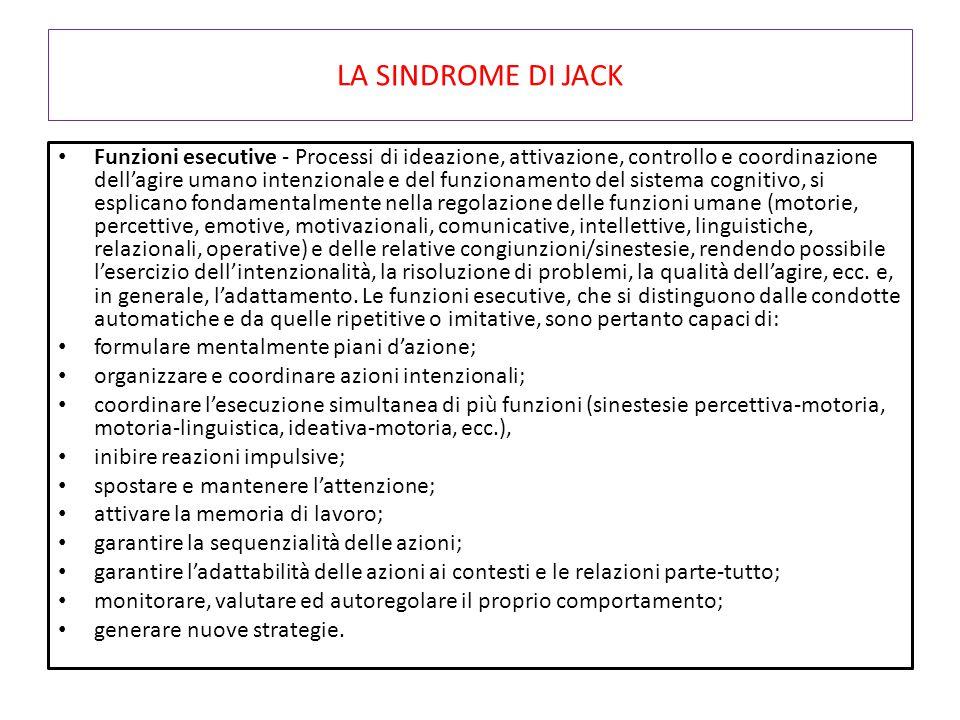 LA SINDROME DI JACK