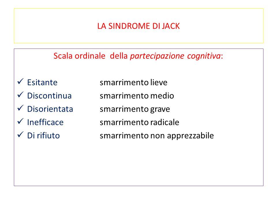 Scala ordinale della partecipazione cognitiva: