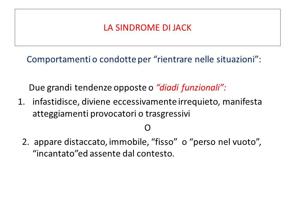 LA SINDROME DI JACK Comportamenti o condotte per rientrare nelle situazioni : Due grandi tendenze opposte o diadi funzionali :