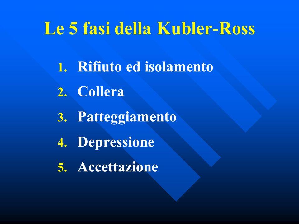 Le 5 fasi della Kubler-Ross