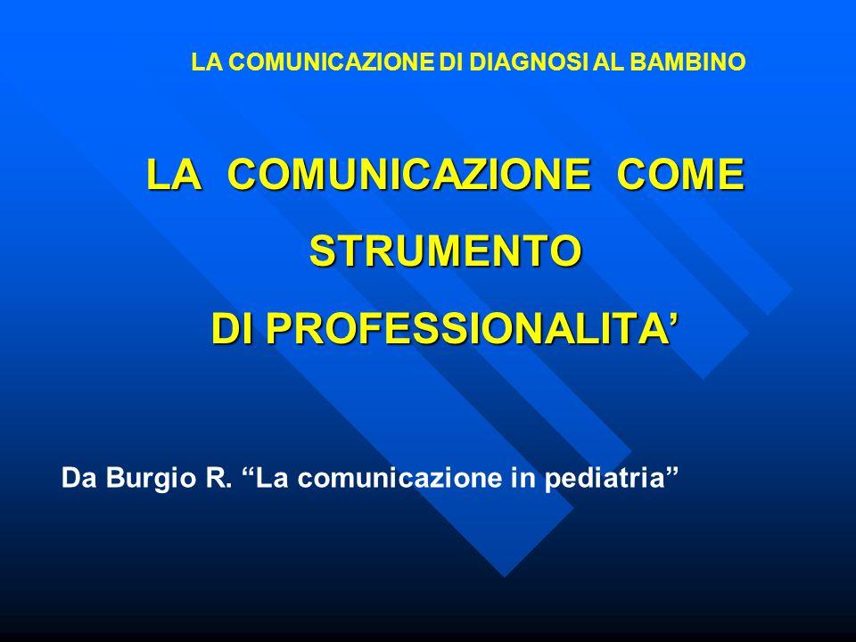 LA COMUNICAZIONE COME STRUMENTO DI PROFESSIONALITA'