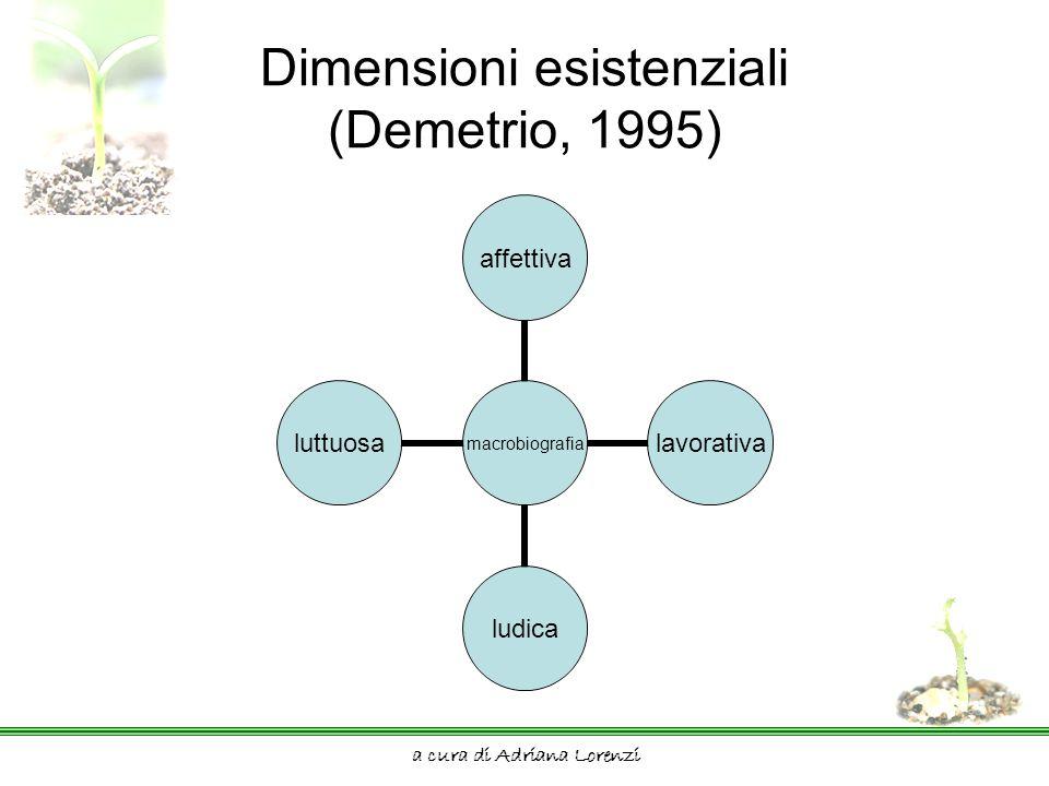 Dimensioni esistenziali (Demetrio, 1995)