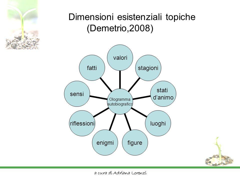 Dimensioni esistenziali topiche (Demetrio,2008)