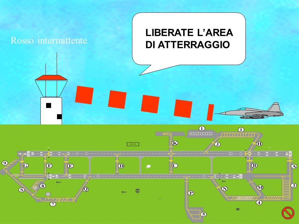 LIBERATE L'AREA DI ATTERRAGGIO Rosso intermittente