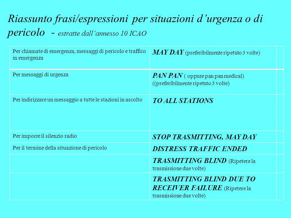 Riassunto frasi/espressioni per situazioni d'urgenza o di pericolo - estratte dall'annesso 10 ICAO