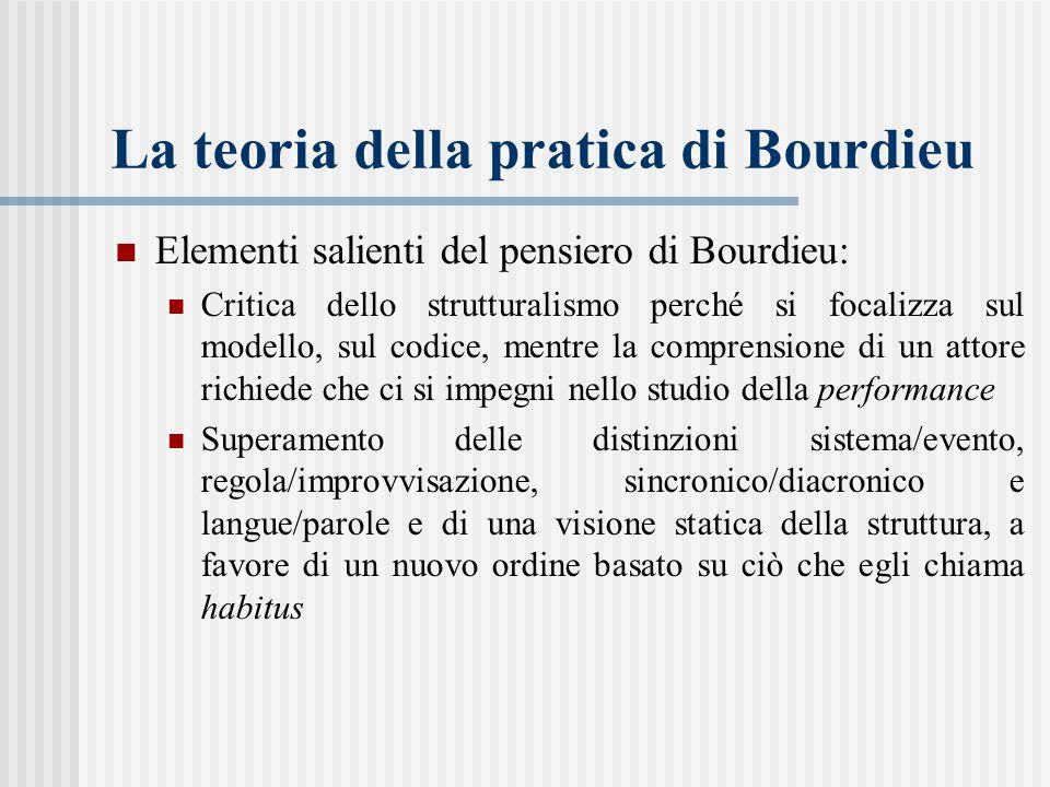 La teoria della pratica di Bourdieu