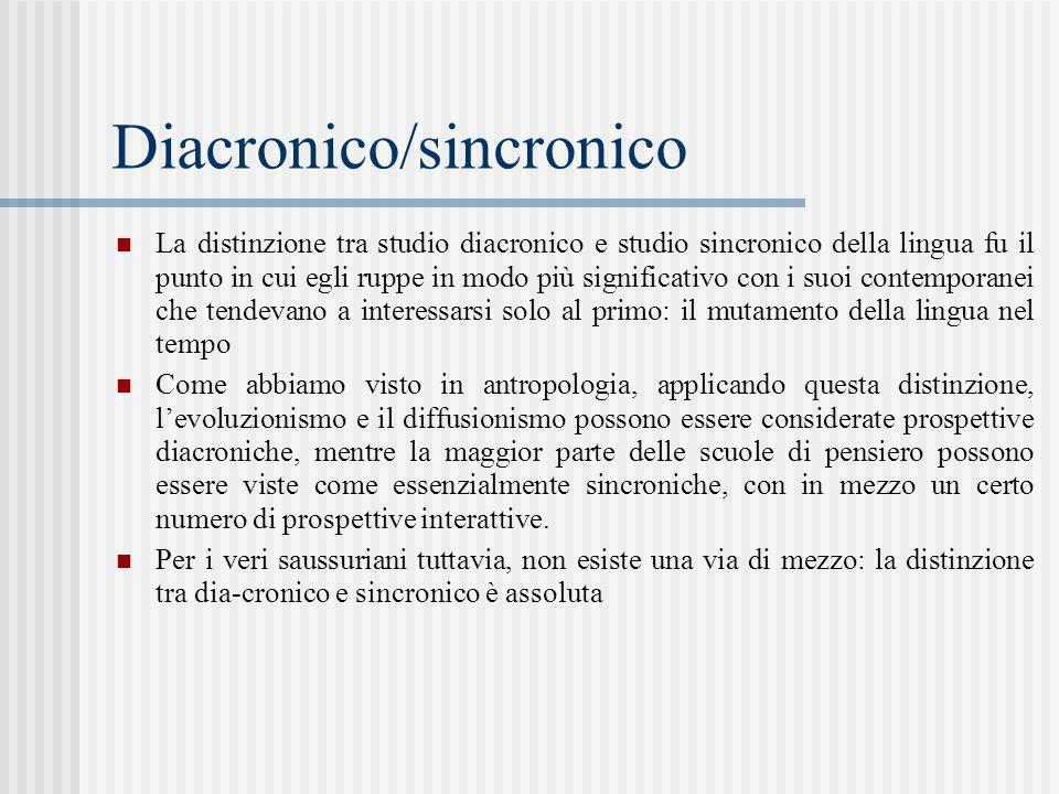 Diacronico/sincronico