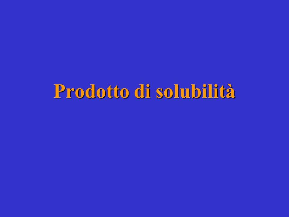 Prodotto di solubilità
