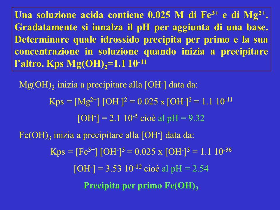 Precipita per primo Fe(OH)3