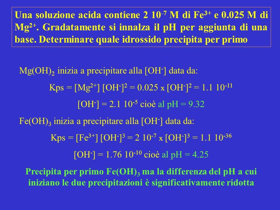 Una soluzione acida contiene 2 10-7 M di Fe3+ e 0. 025 M di Mg2+