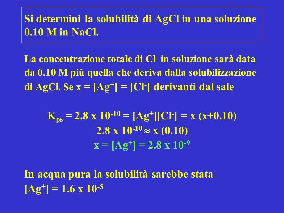Si determini la solubilità di AgCl in una soluzione 0.10 M in NaCl.