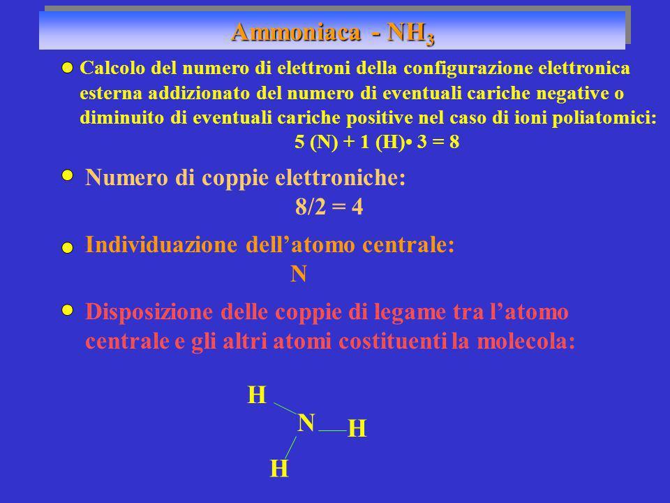 Ammoniaca - NH3 H N H H Numero di coppie elettroniche: 8/2 = 4