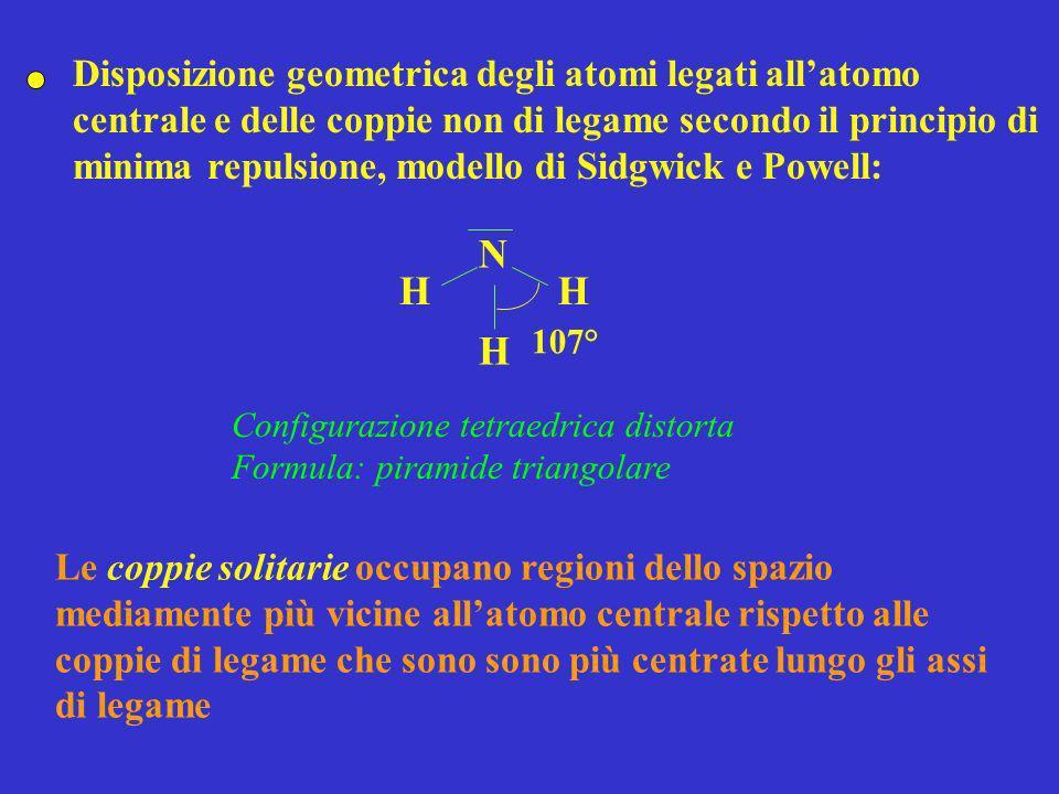 Disposizione geometrica degli atomi legati all'atomo centrale e delle coppie non di legame secondo il principio di minima repulsione, modello di Sidgwick e Powell:
