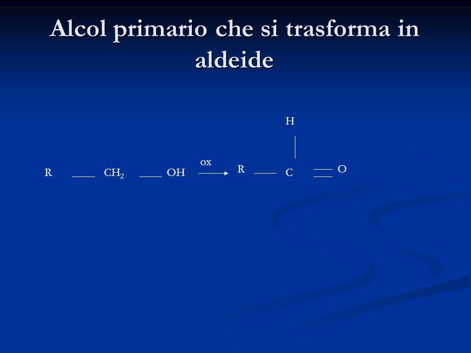 Alcol primario che si trasforma in aldeide