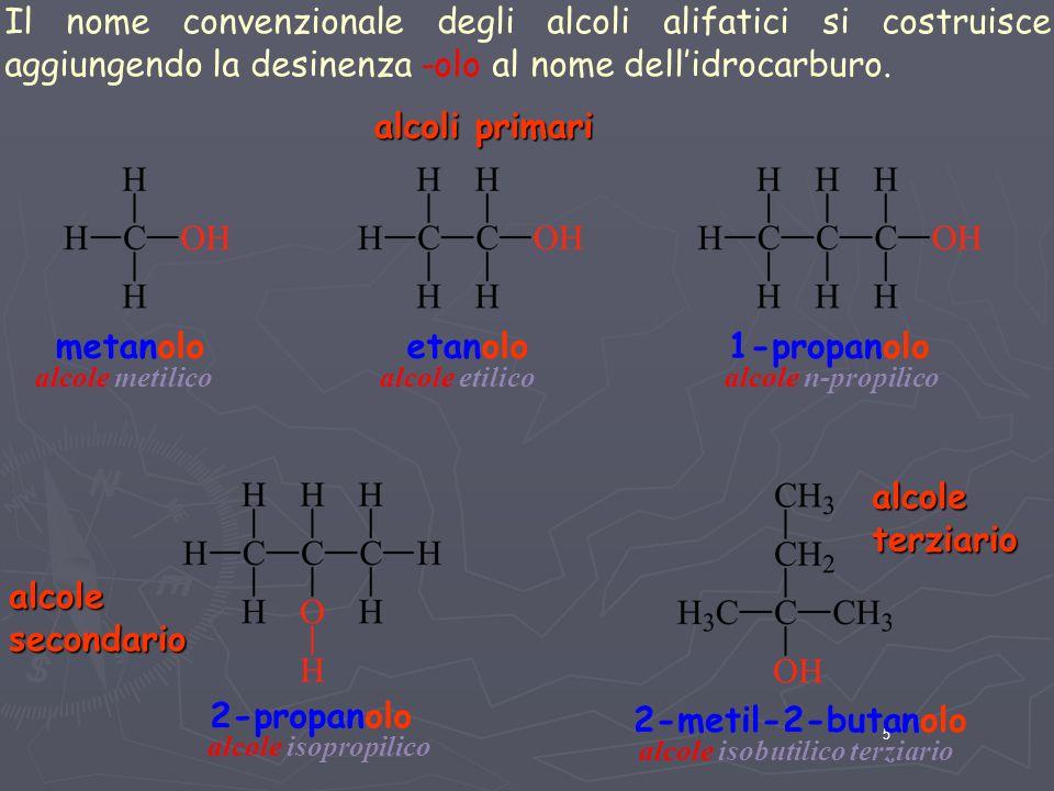 Il nome convenzionale degli alcoli alifatici si costruisce aggiungendo la desinenza -olo al nome dell'idrocarburo.