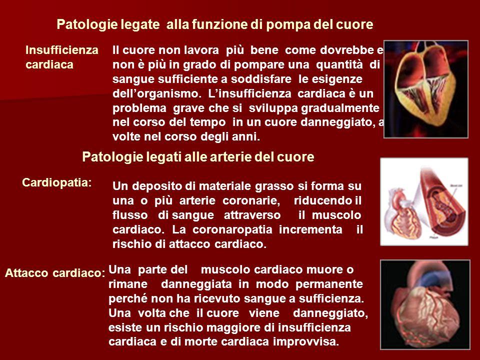 Patologie legate alla funzione di pompa del cuore