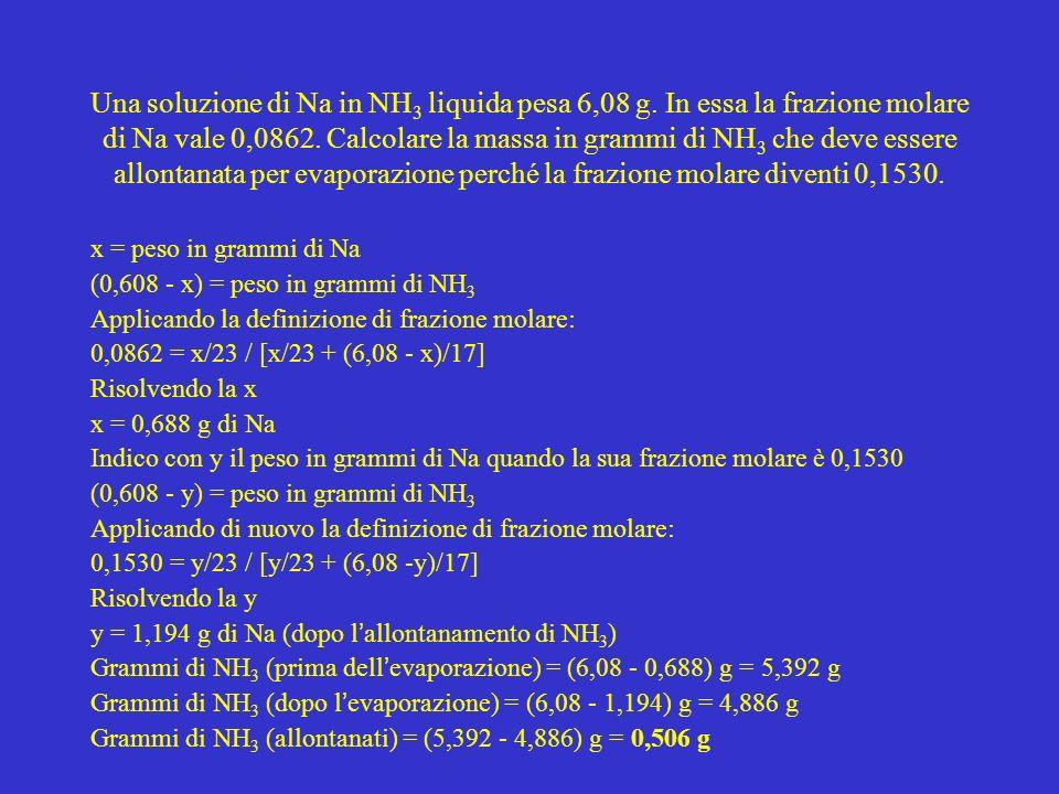 Una soluzione di Na in NH3 liquida pesa 6,08 g