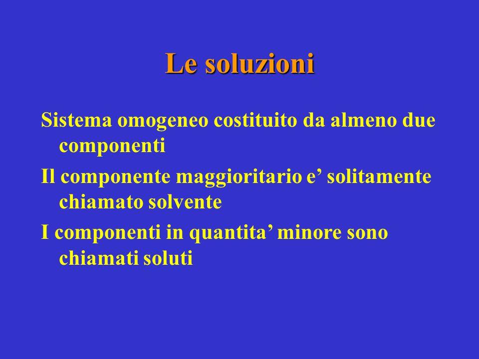 Le soluzioni Sistema omogeneo costituito da almeno due componenti