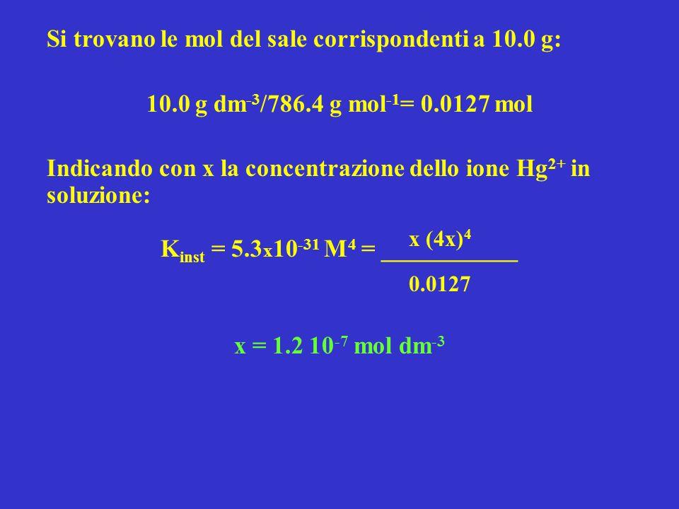 Kinst = 5.3x10-31 M4 = ___________