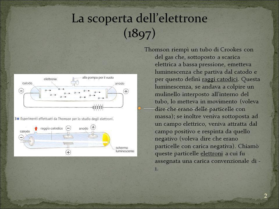 La scoperta dell'elettrone (1897)