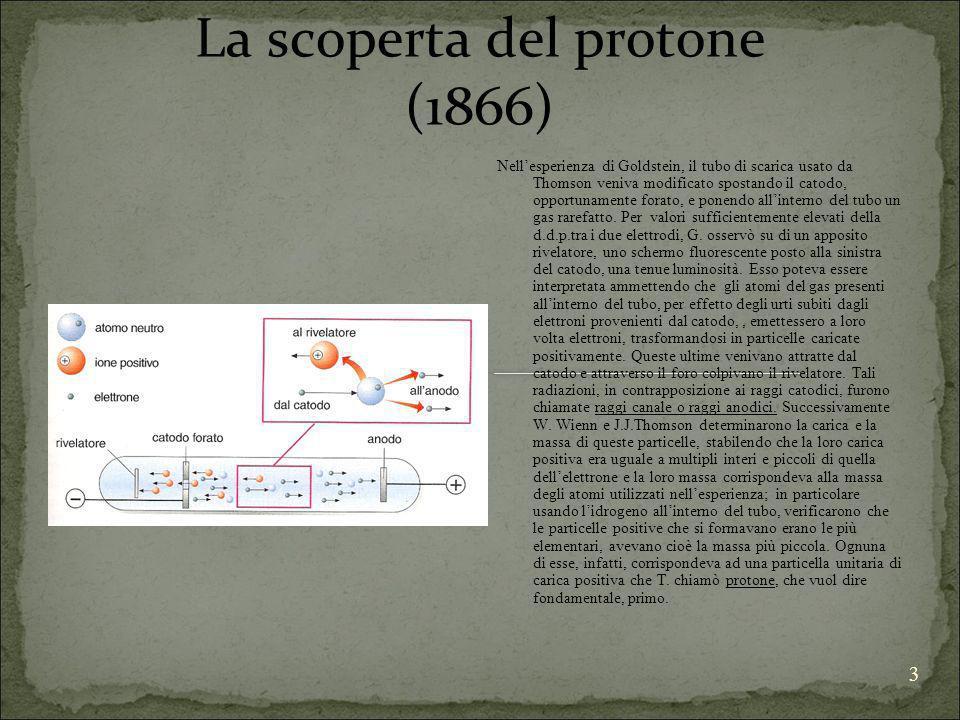 La scoperta del protone (1866)