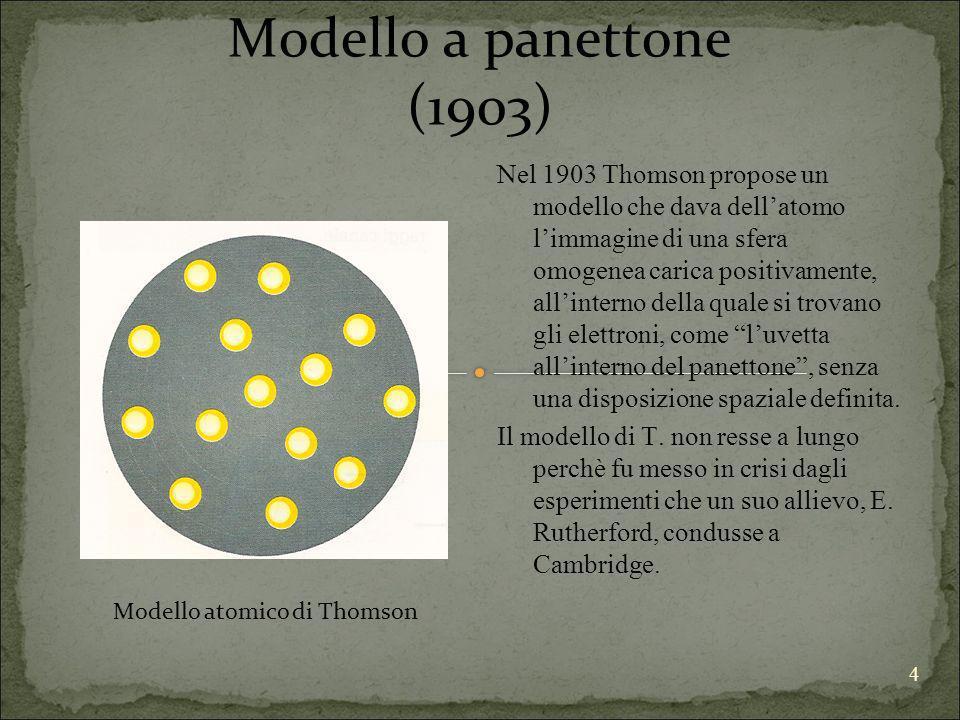 Modello a panettone (1903)