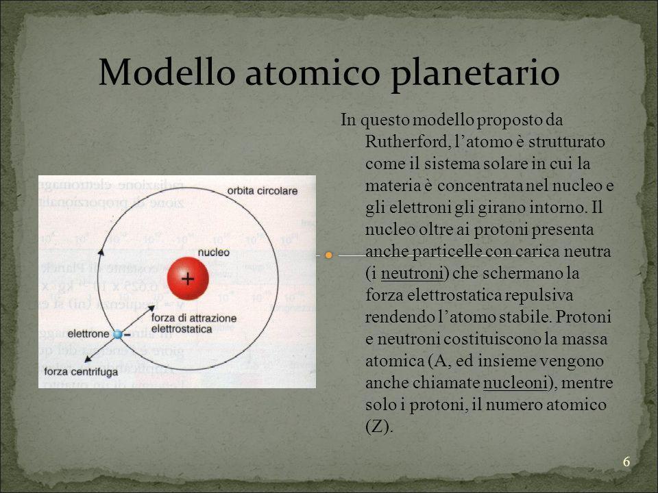 Modello atomico planetario