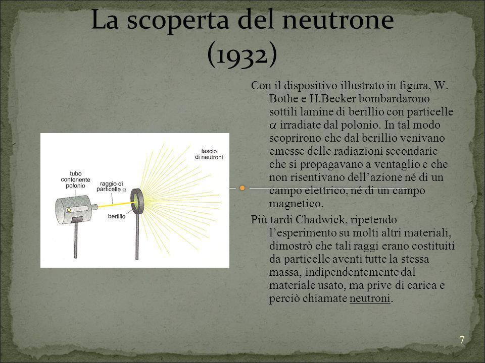 La scoperta del neutrone (1932)