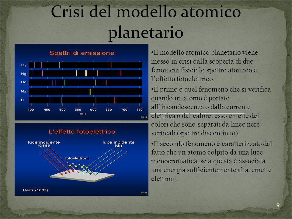 Crisi del modello atomico planetario