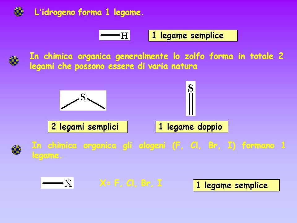 L'idrogeno forma 1 legame.