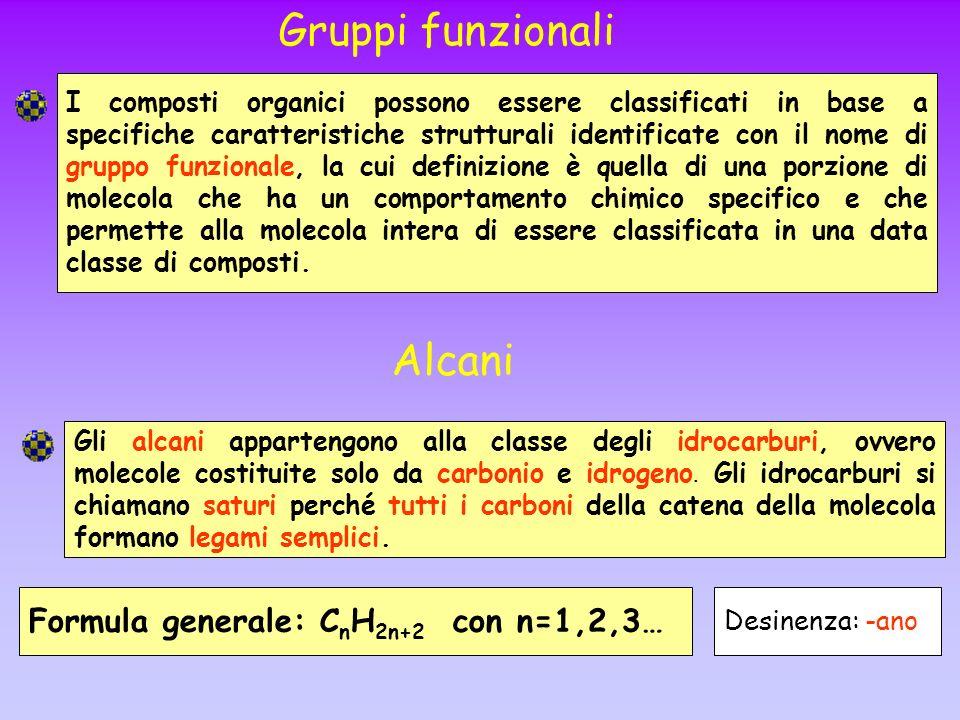 Gruppi funzionali Alcani Formula generale: CnH2n+2 con n=1,2,3…