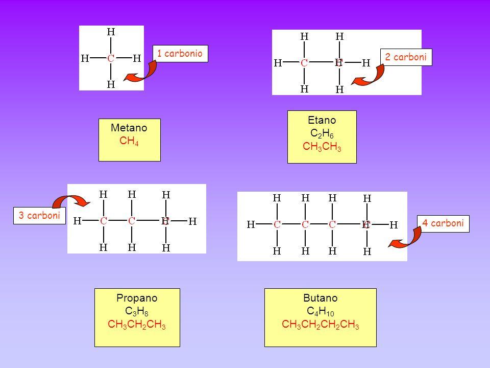 H Etano C2H6 CH3CH3 Metano CH4 H H Propano C3H8 CH3CH2CH3 Butano C4H10