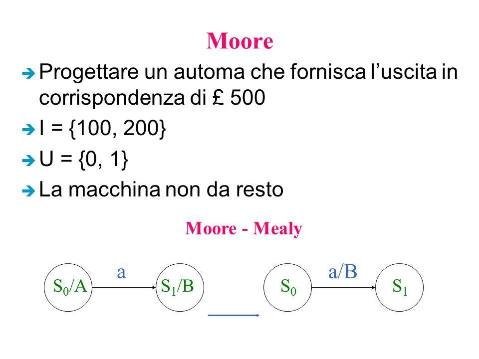 Moore Progettare un automa che fornisca l'uscita in corrispondenza di £ 500. I = {100, 200} U = {0, 1}