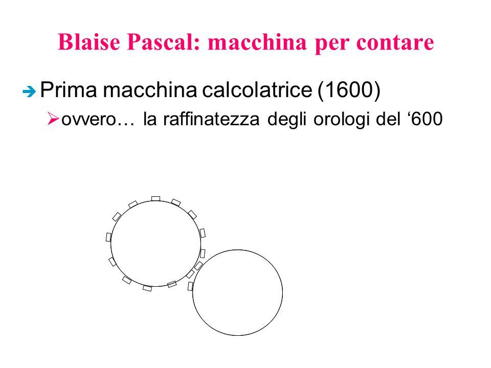 Blaise Pascal: macchina per contare