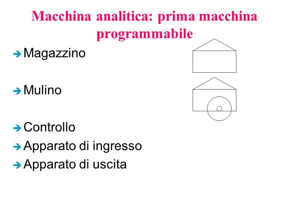 Macchina analitica: prima macchina programmabile