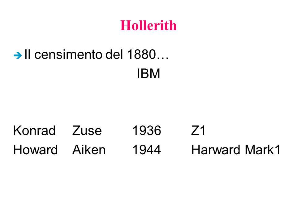 Hollerith Il censimento del 1880… IBM Konrad Zuse 1936 Z1