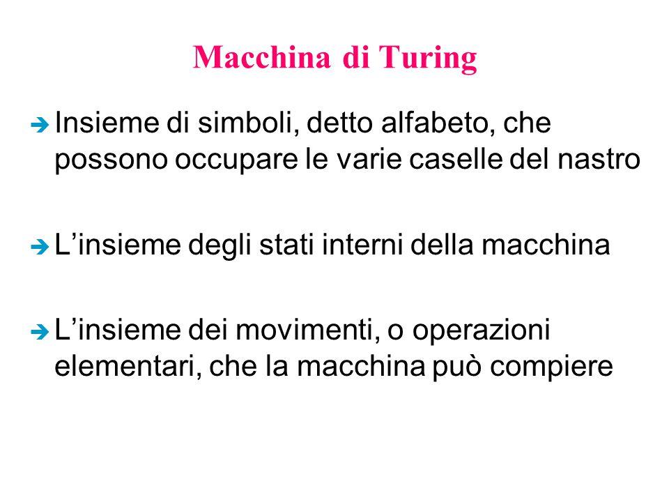 Macchina di Turing Insieme di simboli, detto alfabeto, che possono occupare le varie caselle del nastro.