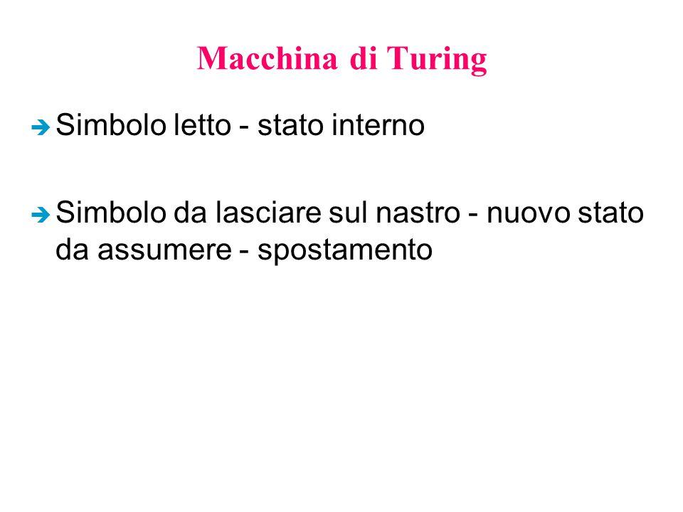 Macchina di Turing Simbolo letto - stato interno
