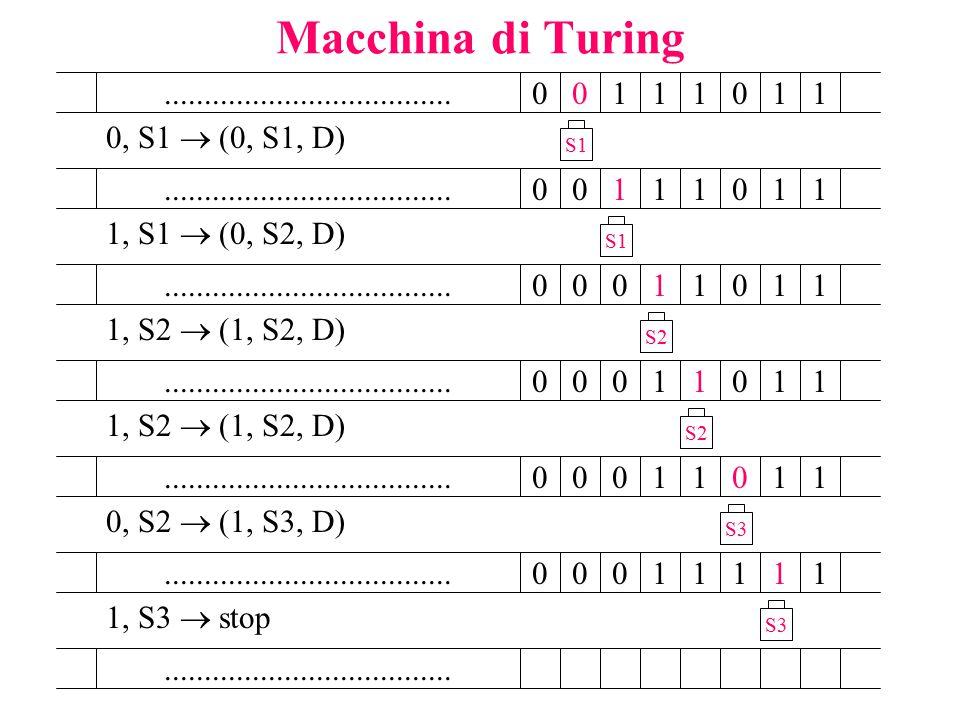 Macchina di Turing .................................... 1. 0, S1  (0, S1, D) S1. ....................................