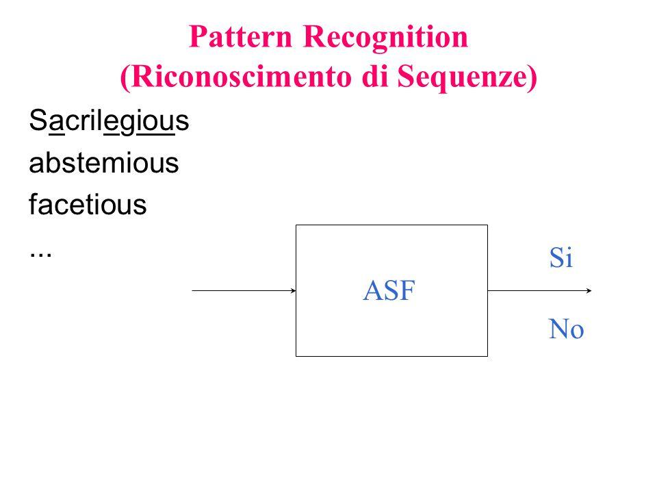 Pattern Recognition (Riconoscimento di Sequenze)