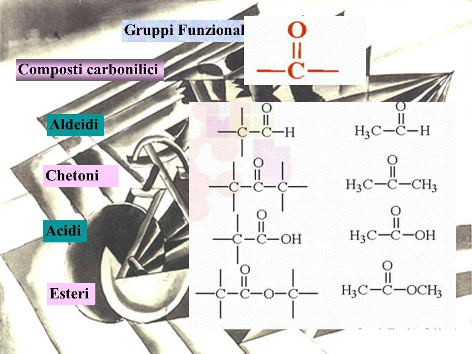 Gruppi Funzionali Composti carbonilici Aldeidi Chetoni Acidi Esteri