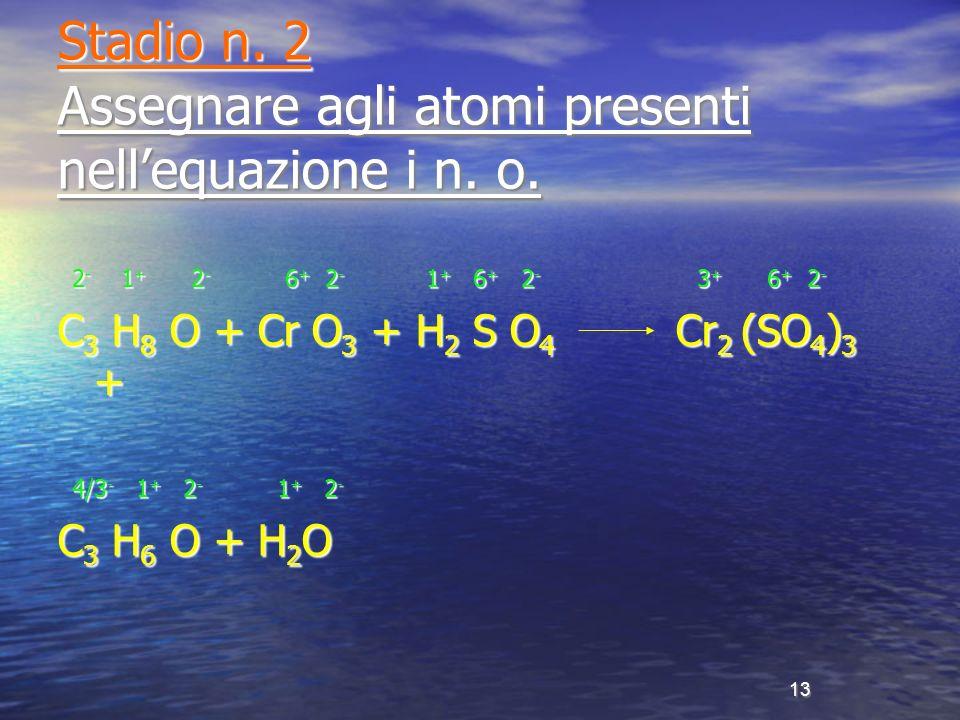 Stadio n. 2 Assegnare agli atomi presenti nell'equazione i n. o.