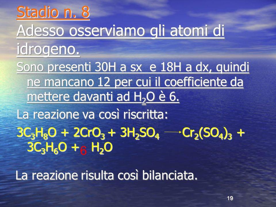 Stadio n. 8 Adesso osserviamo gli atomi di idrogeno.