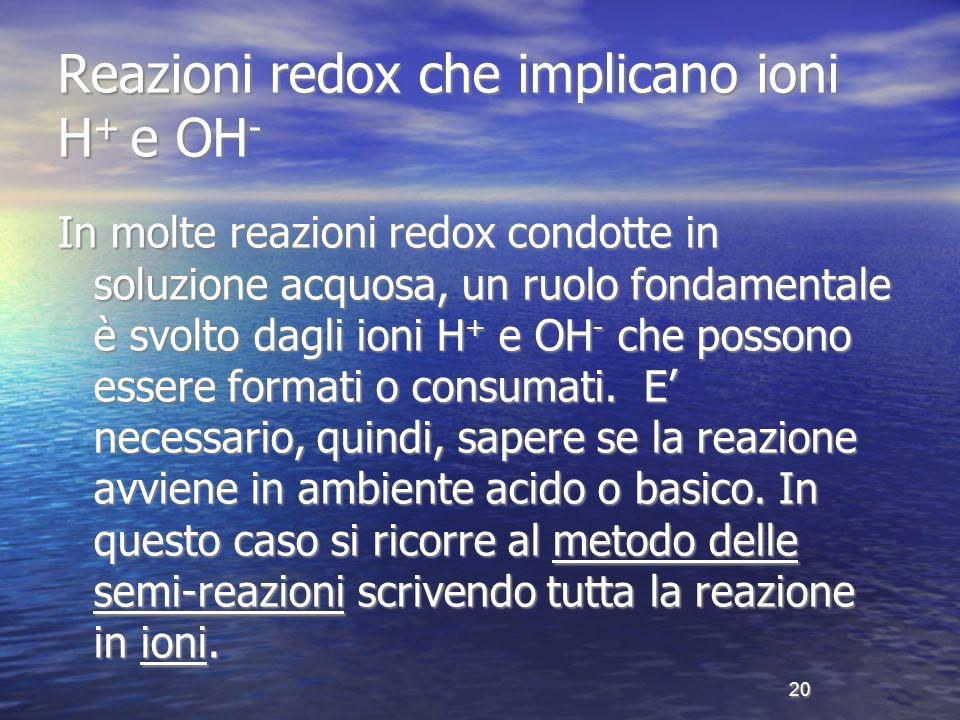 Reazioni redox che implicano ioni H+ e OH-