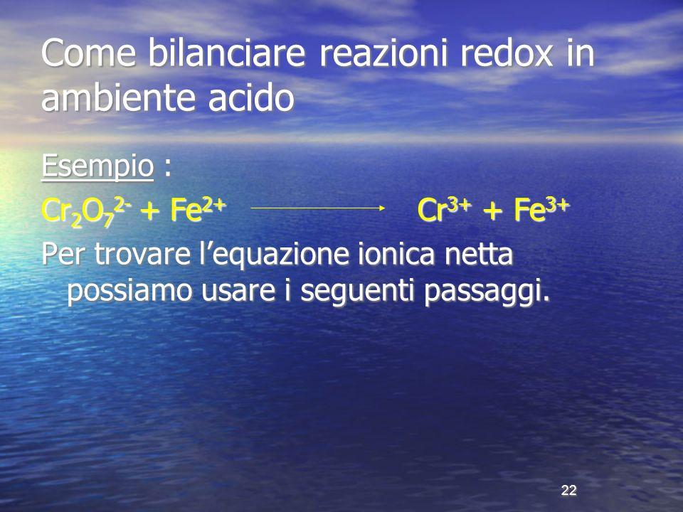 Come bilanciare reazioni redox in ambiente acido