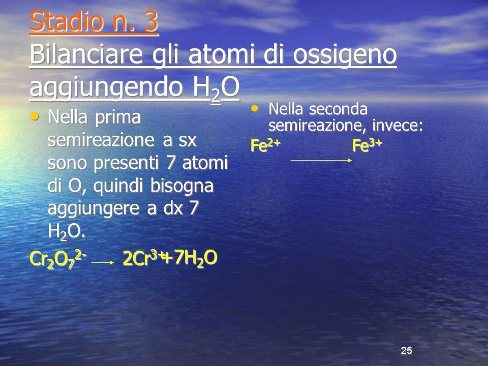 Stadio n. 3 Bilanciare gli atomi di ossigeno aggiungendo H2O