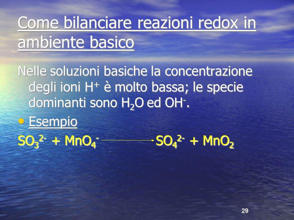 Come bilanciare reazioni redox in ambiente basico