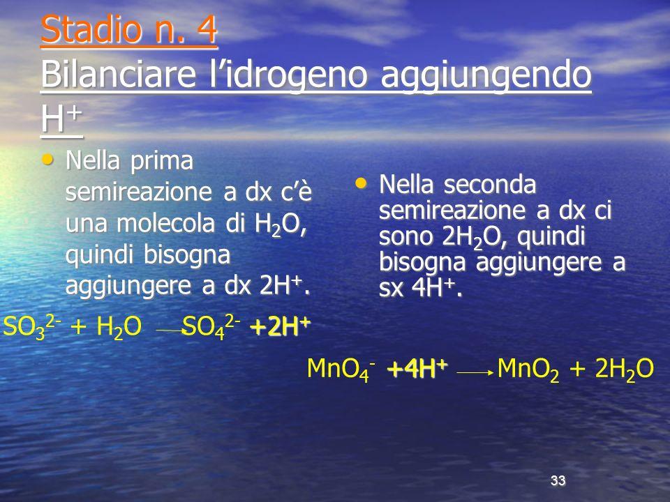 Stadio n. 4 Bilanciare l'idrogeno aggiungendo H+