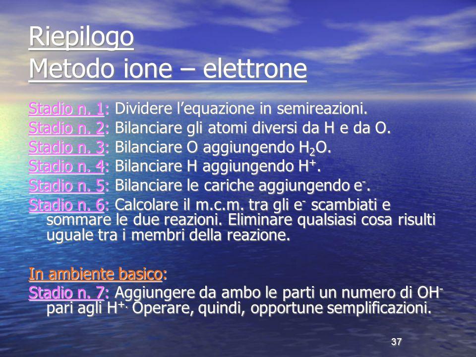 Riepilogo Metodo ione – elettrone