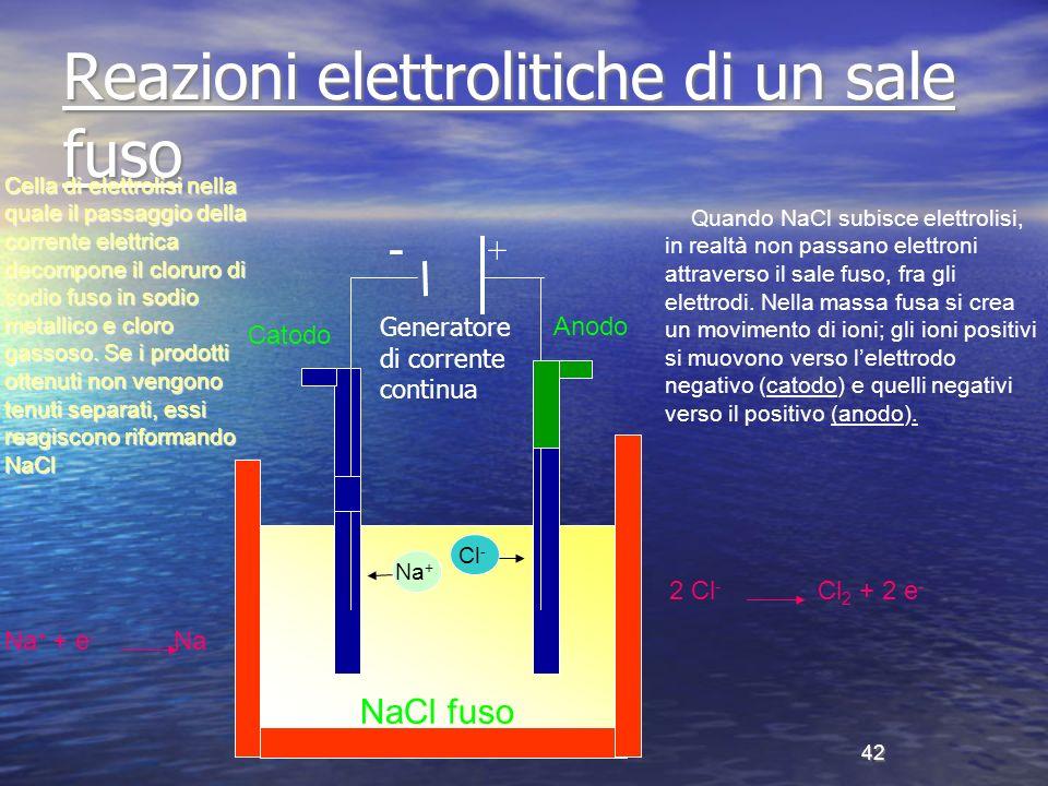 Reazioni elettrolitiche di un sale fuso